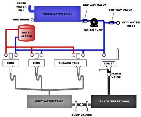 img_4382_0_977bf2e422027eea2ade70e048fae5c0 2003 t 139 questions page 2 funfindersclub fun finder wiring diagram at bayanpartner.co