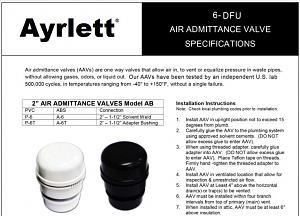Ayrlett6ModelAB.JPG
