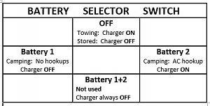 Battery Selector Switch label.JPG