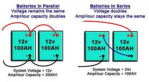 RV-battery-in-series-and-parallel.jpg